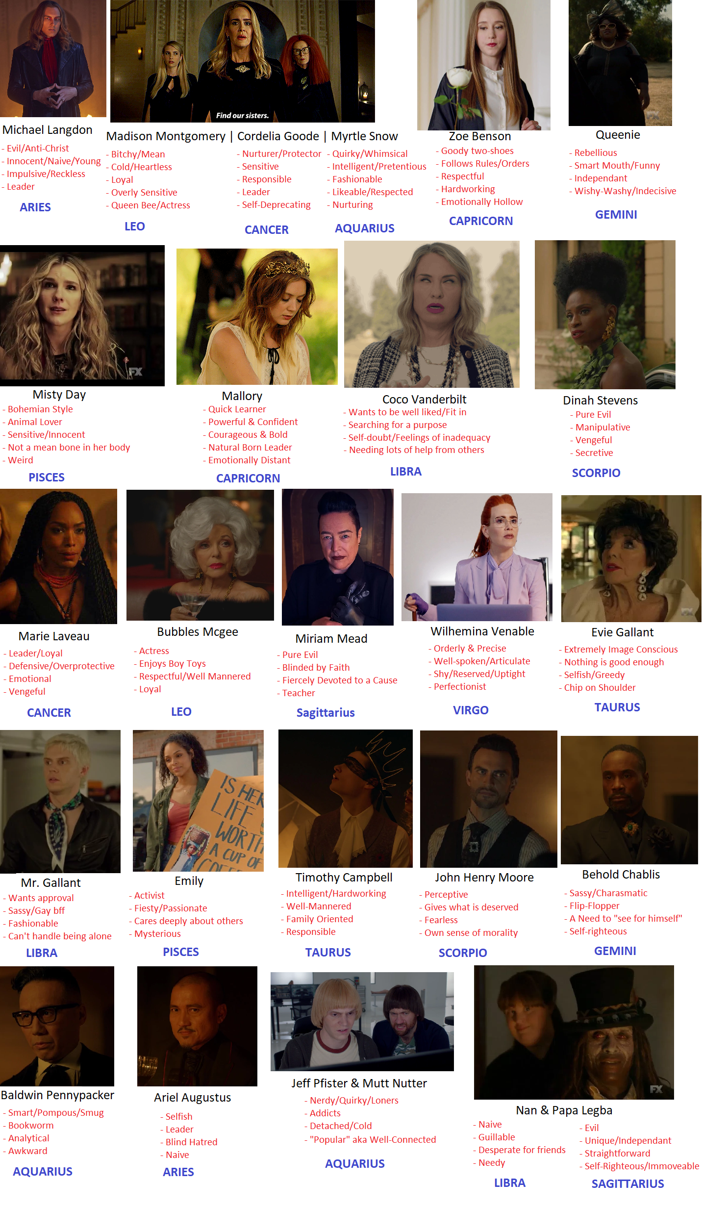 American Horror Story Apocalypse Astrology Signs